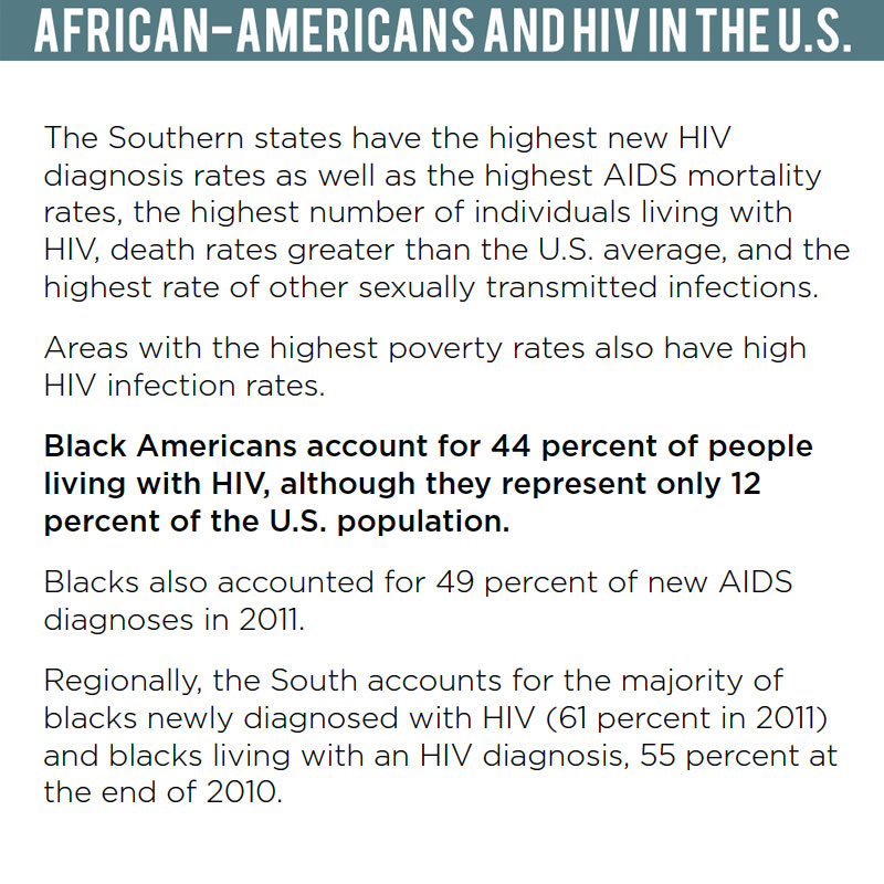 04 HIVPlus African Americans HIV