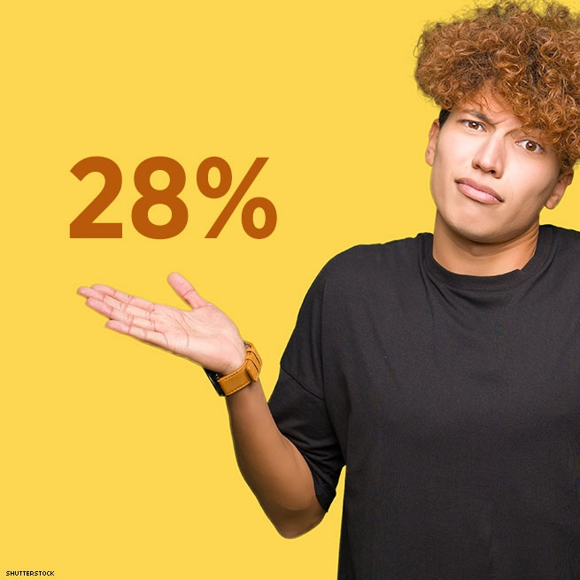 28% of HIV-negative men and...