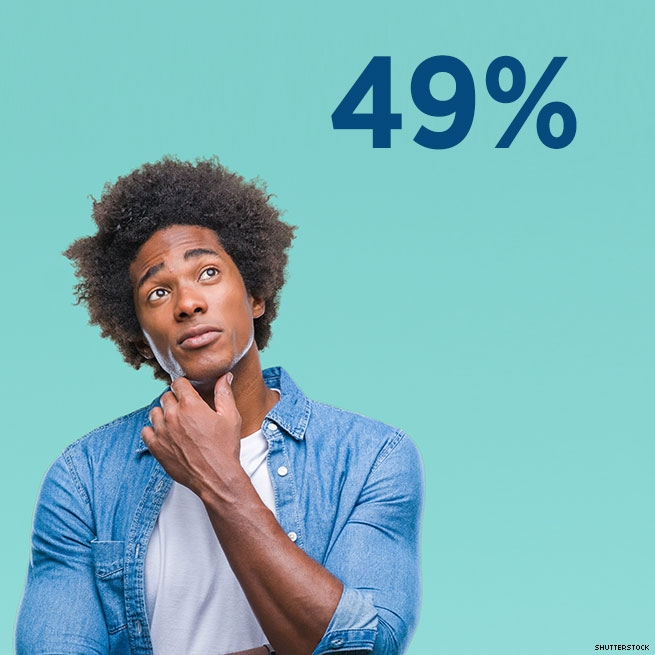 49% of male PrEP users and...